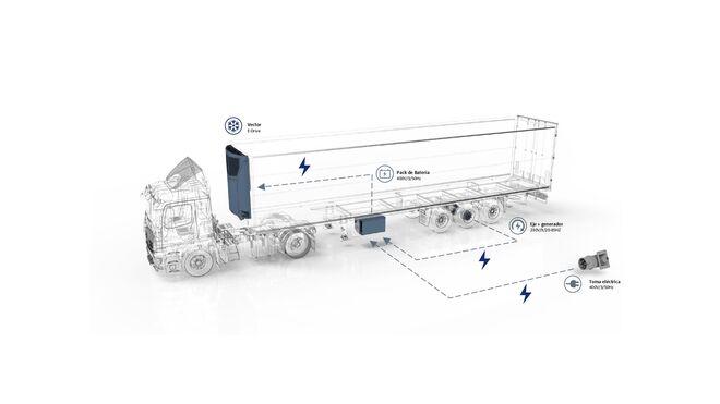 Carrier Vector eCool, sin motor, autónomo y eléctrico