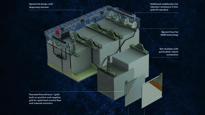 Varta ofrece la batería ProMotive AGM ante la mayor demanda de energía en los camiones