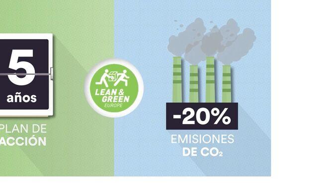 Lean & Green llega a las 70 empresas socias