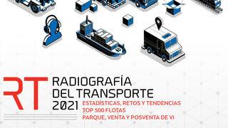 Portada-Radiografia-Transporte-2021