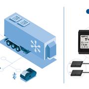 Jaltest Telematics lanza su solución de gestión de cadena de frío certificada