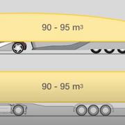 Ocho razones por las que un camión de pruebas obtiene consumos increíbles