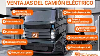 El camión eléctrico, aliado VIP del transporte sostenible